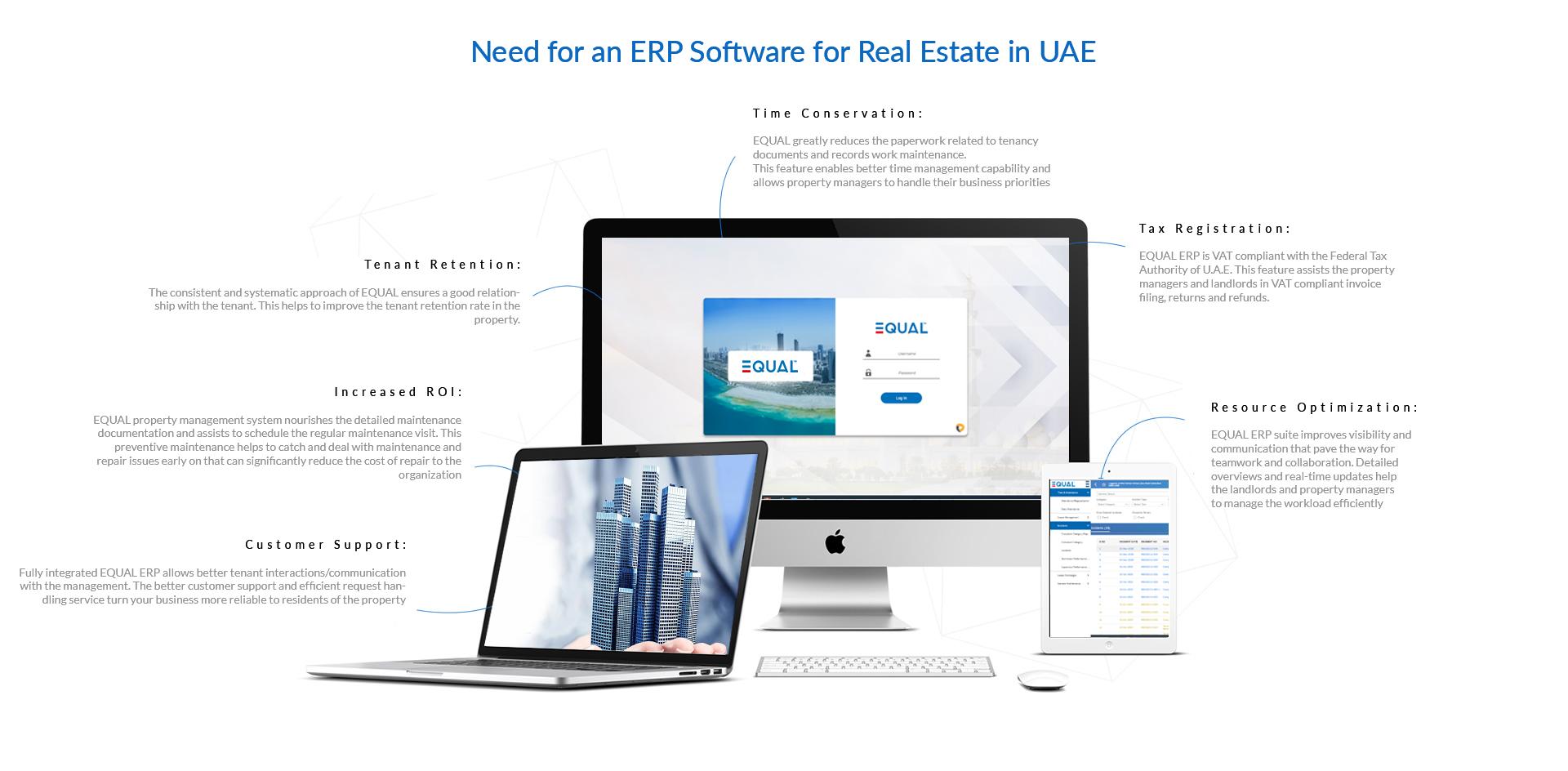 Real Estate management Software in UAE